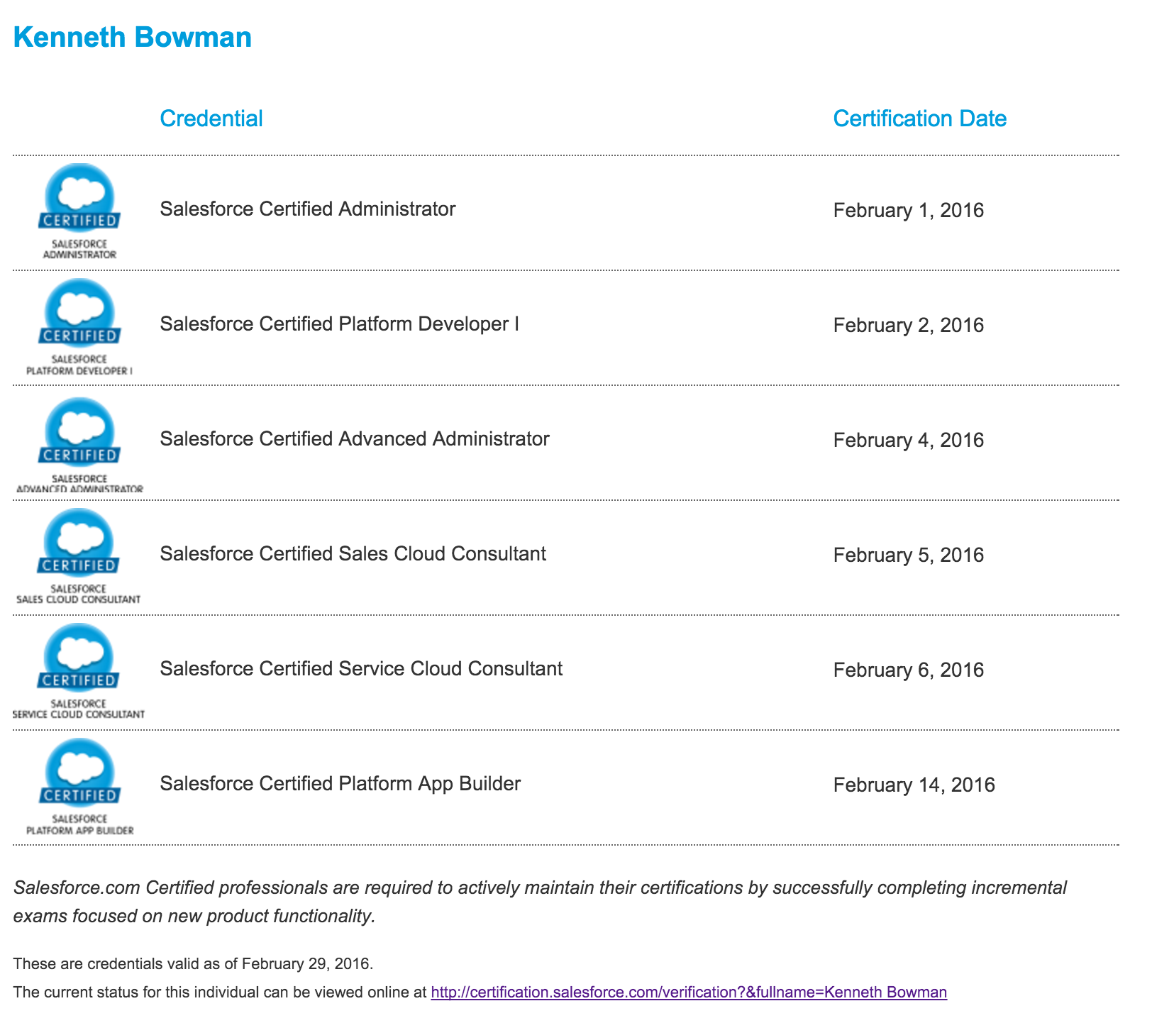 How To Get 6 Salesforce Certifications In Just Two Weeks