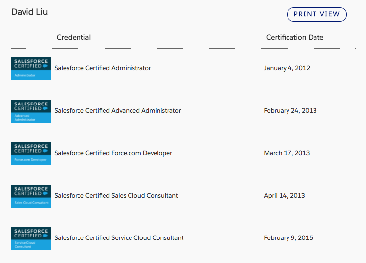 The Ultimate Salesforce Certifications Guide Salesforce Coding