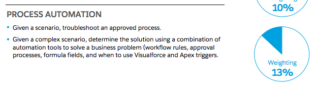 Salesforce coding lessons for the 99 page 7 of 42 finally apex workflow rules my old friend fandeluxe
