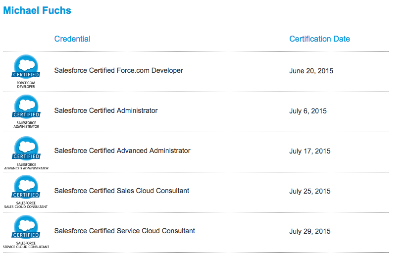 Challenge accepted: 5 certifications in 6 weeks! Another